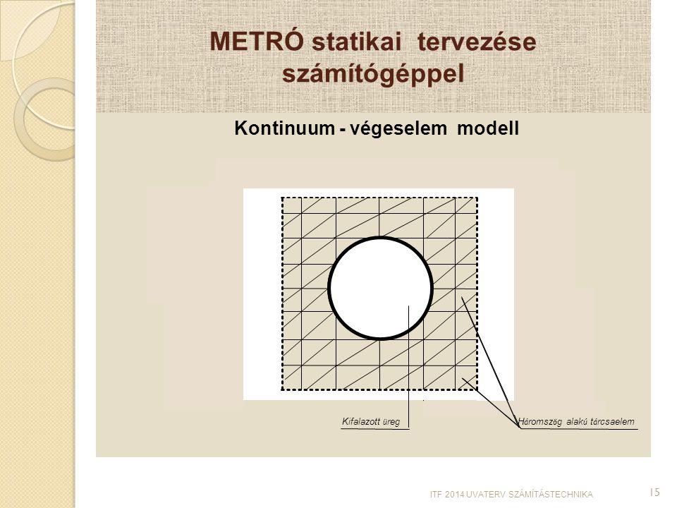 METRÓ statikai tervezése számítógéppel Kontinuum - végeselem modell 15 Kifalazott ü reg H á romsz ö g alak ú t á rcsaelem ITF 2014 UVATERV SZÁMÍTÁSTEC