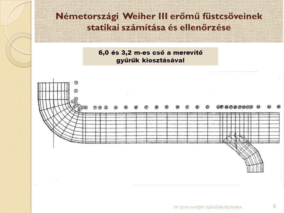 Németországi Weiher III erőmű füstcsöveinek statikai számítása és ellenőrzése 8 ITF 2014 UVATERV SZÁMÍTÁSTECHNIKA 6,0 és 3,2 m-es cső a merevítő gyűrű