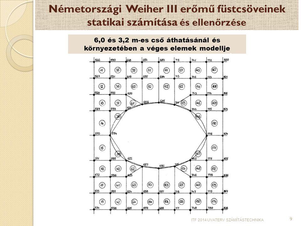 9 Németországi Weiher III erőmű füstcsöveinek statikai számítása és ellenőrzése 6,0 és 3,2 m-es cső áthatásánál és környezetében a véges elemek modell