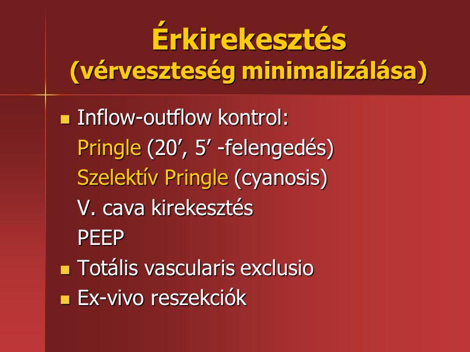 Érkirekesztés (vérveszteség minimalizálása) Inflow-outflow kontrol: Inflow-outflow kontrol: Pringle (20', 5' -felengedés) Szelektív Pringle (cyanosis)