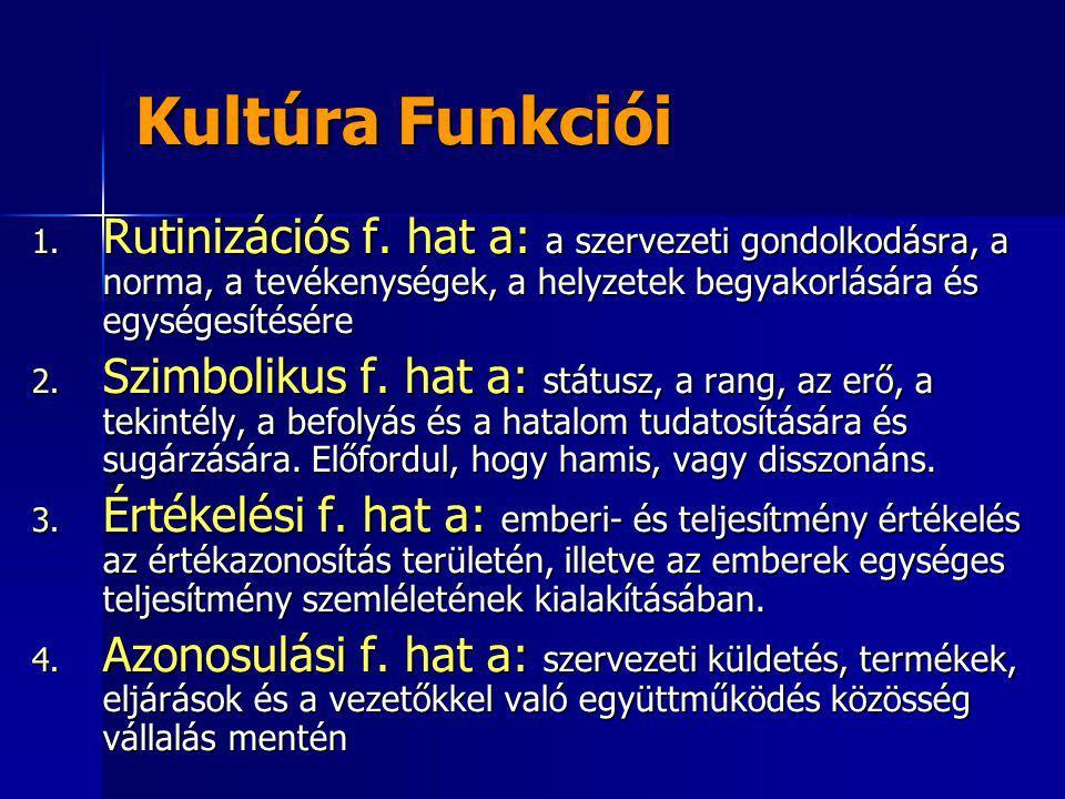 Kultúra Funkciói 1.Rutinizációs f.