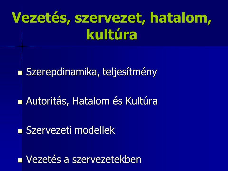 Vezetés, szervezet, hatalom, kultúra Szerepdinamika, teljesítmény Szerepdinamika, teljesítmény Autoritás, Hatalom és Kultúra Autoritás, Hatalom és Kultúra Szervezeti modellek Szervezeti modellek Vezetés a szervezetekben Vezetés a szervezetekben