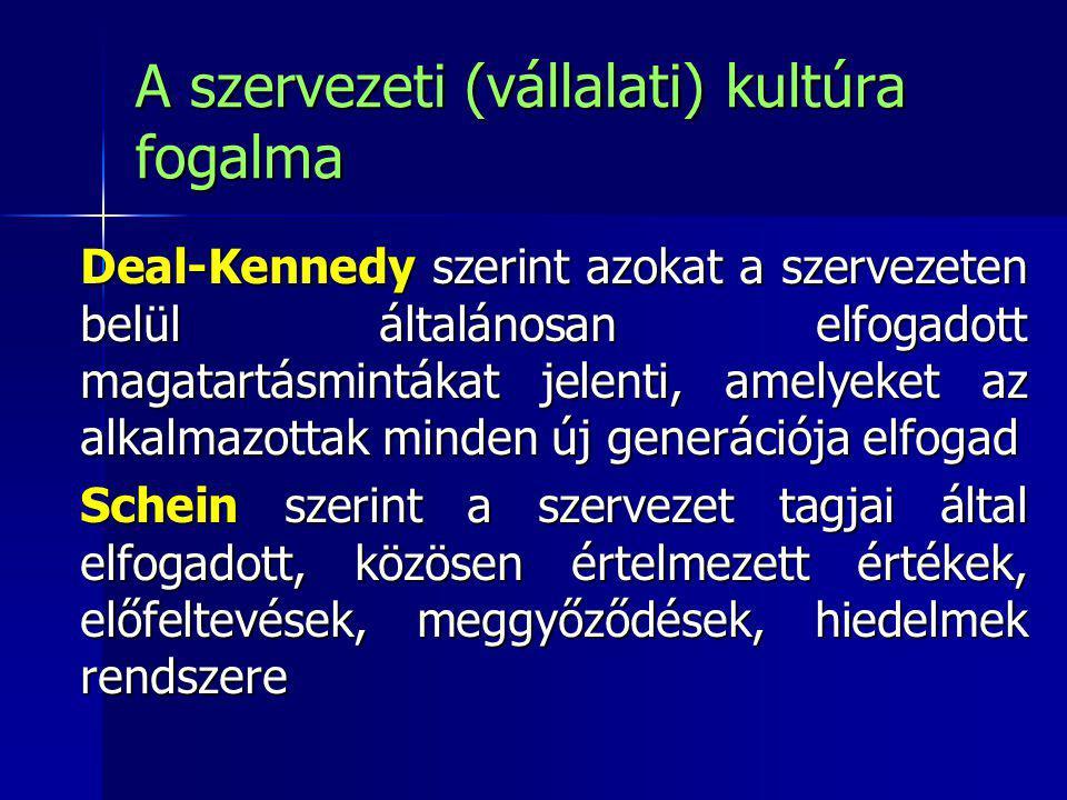 A szervezeti (vállalati) kultúra fogalma Deal-Kennedy szerint azokat a szervezeten belül általánosan elfogadott magatartásmintákat jelenti, amelyeket az alkalmazottak minden új generációja elfogad Schein szerint a szervezet tagjai által elfogadott, közösen értelmezett értékek, előfeltevések, meggyőződések, hiedelmek rendszere