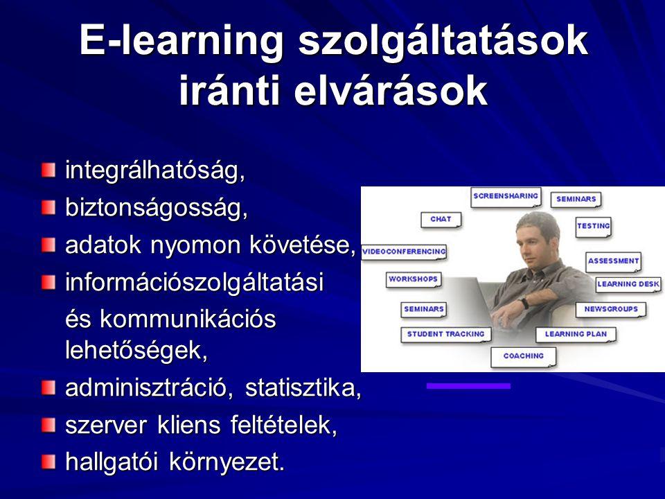 E-learning szolgáltatások iránti elvárások integrálhatóság,biztonságosság, adatok nyomon követése, információszolgáltatási és kommunikációs lehetősége
