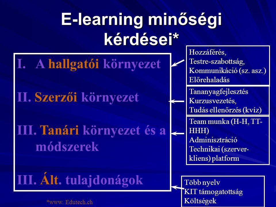 E-learning minőségi kérdései* I.A hallgatói környezet II. Szerzői környezet III. Tanári környezet és a módszerek III. Ált. tulajdonágok Hozzáférés, Te