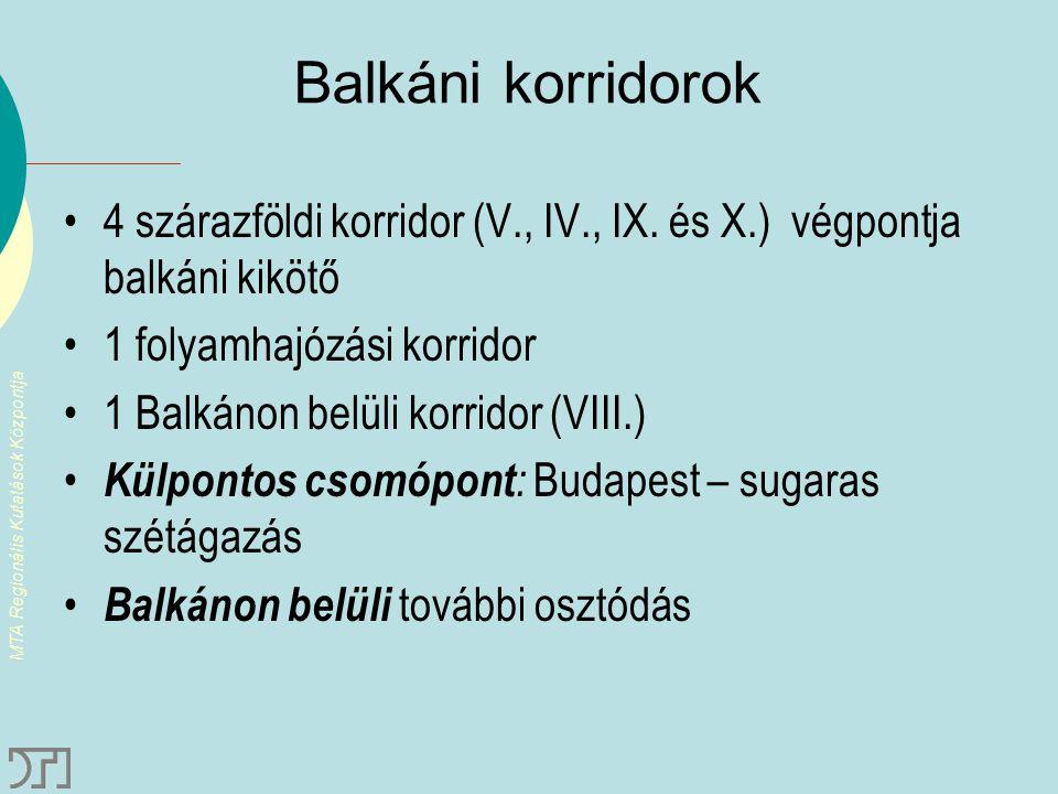 MTA Regionális Kutatások Központja Balkáni korridorok 4 szárazföldi korridor (V., IV., IX. és X.) végpontja balkáni kikötő 1 folyamhajózási korridor 1