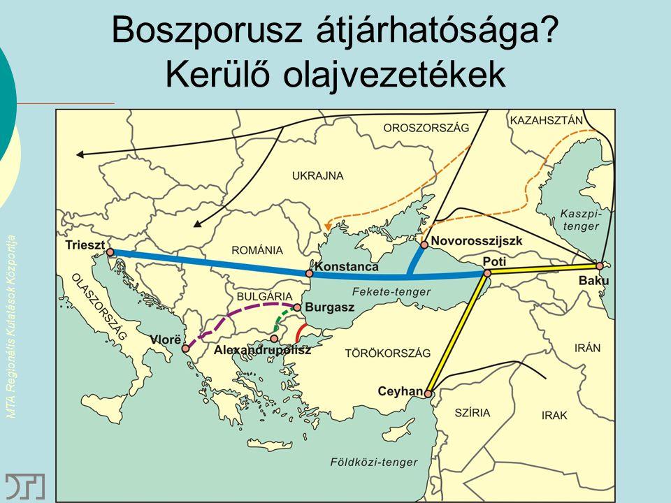 MTA Regionális Kutatások Központja Boszporusz átjárhatósága? Kerülő olajvezetékek