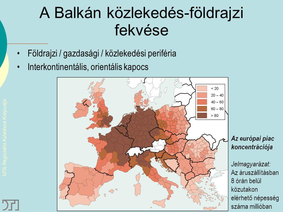 MTA Regionális Kutatások Központja A balkán szerep az európai közlekedés hálózati rendszerében csomópont (hub) jelentéktelen kapu (gateway) harmadlagos –szűk hinterland –a Range nyomasztó fölénye tranzitterület (ÉNy–DK, ÉK–DNy, É–D) –politikai/katonai –gazdasági jelentősége