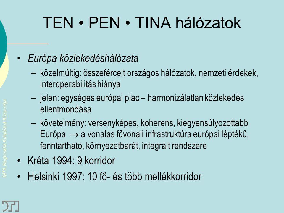 MTA Regionális Kutatások Központja TEN PEN TINA hálózatok Európa közlekedéshálózata –közelmúltig: összefércelt országos hálózatok, nemzeti érdekek, in