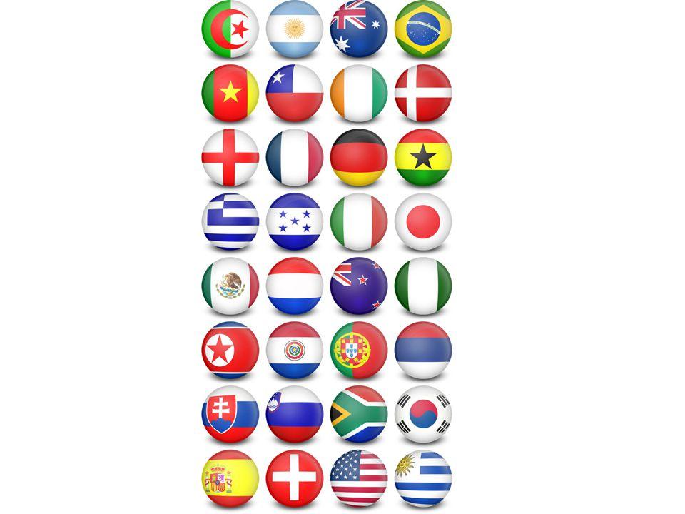 GLOBALISATION: PRODUCTION ON GLOBAL SCALE I.Main motives 1.