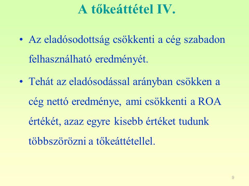 10 A tőkeáttétel V.