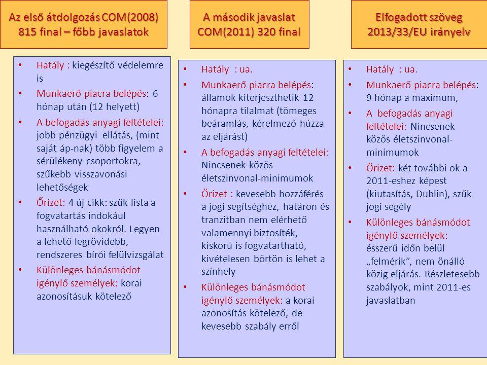 Az első átdolgozás COM(2008) 815 final – főbb javaslatok Hatály : kiegészítő védelemre is Munkaerő piacra belépés: 6 hónap után (12 helyett) A befogad