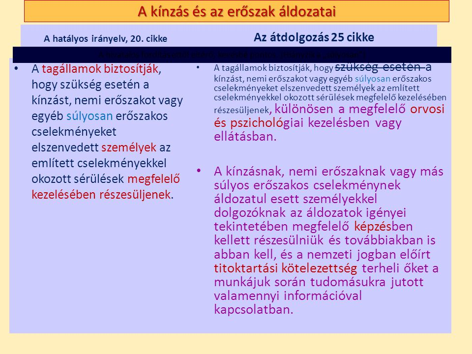 A kínzás és az erőszak áldozatai A hatályos irányelv, 20. cikke A tagállamok biztosítják, hogy szükség esetén a kínzást, nemi erőszakot vagy egyéb súl