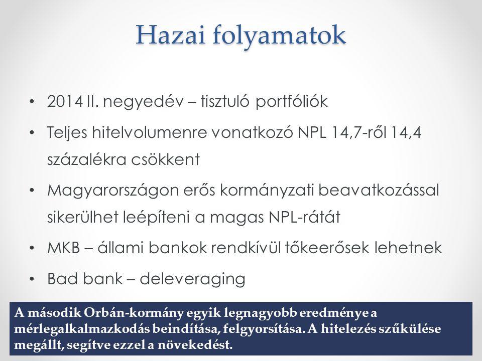 Hazai folyamatok 2014 II.