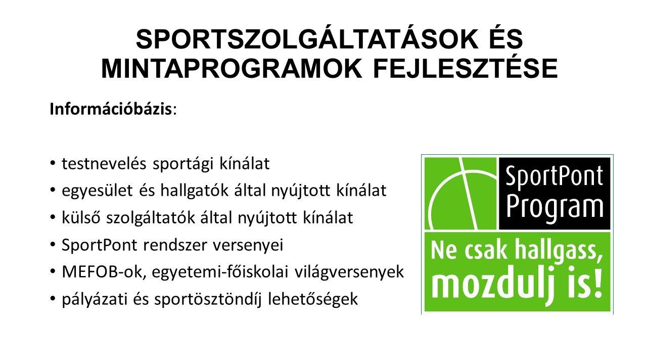 SPORTSZOLGÁLTATÁSOK ÉS MINTAPROGRAMOK FEJLESZTÉSE Információbázis: testnevelés sportági kínálat egyesület és hallgatók által nyújtott kínálat külső sz
