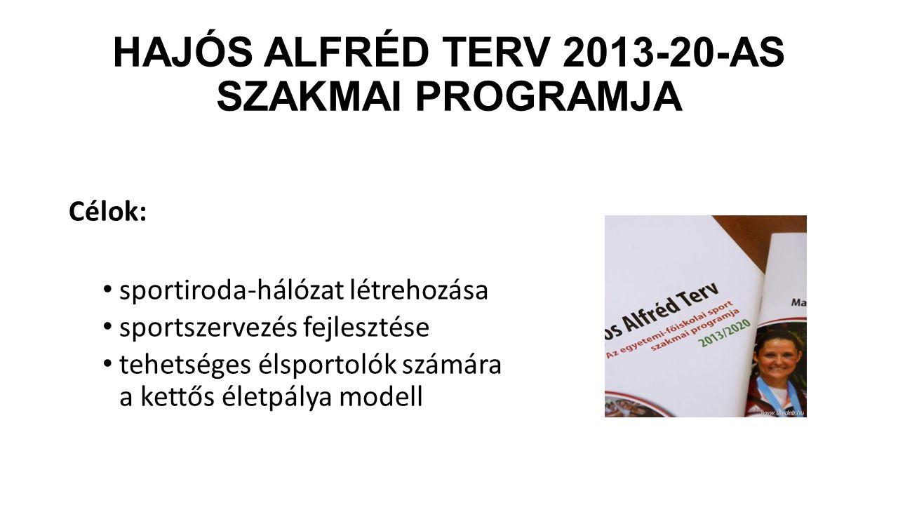 HAJÓS ALFRÉD TERV 2013-20-AS SZAKMAI PROGRAMJA Célok: sportiroda-hálózat létrehozása sportszervezés fejlesztése tehetséges élsportolók számára a kettő