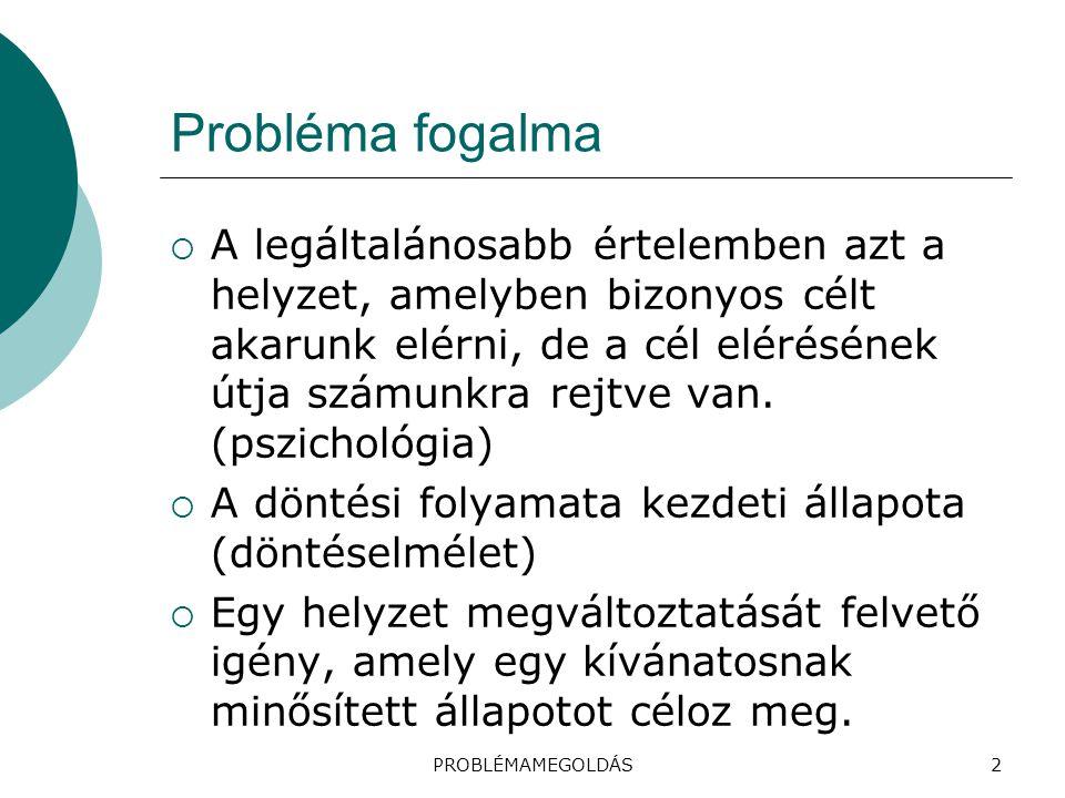 A problémamegoldó folyamat buktatói 1.