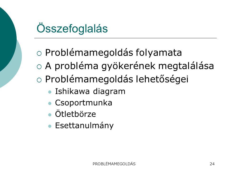 Összefoglalás  Problémamegoldás folyamata  A probléma gyökerének megtalálása  Problémamegoldás lehetőségei Ishikawa diagram Csoportmunka Ötletbörze