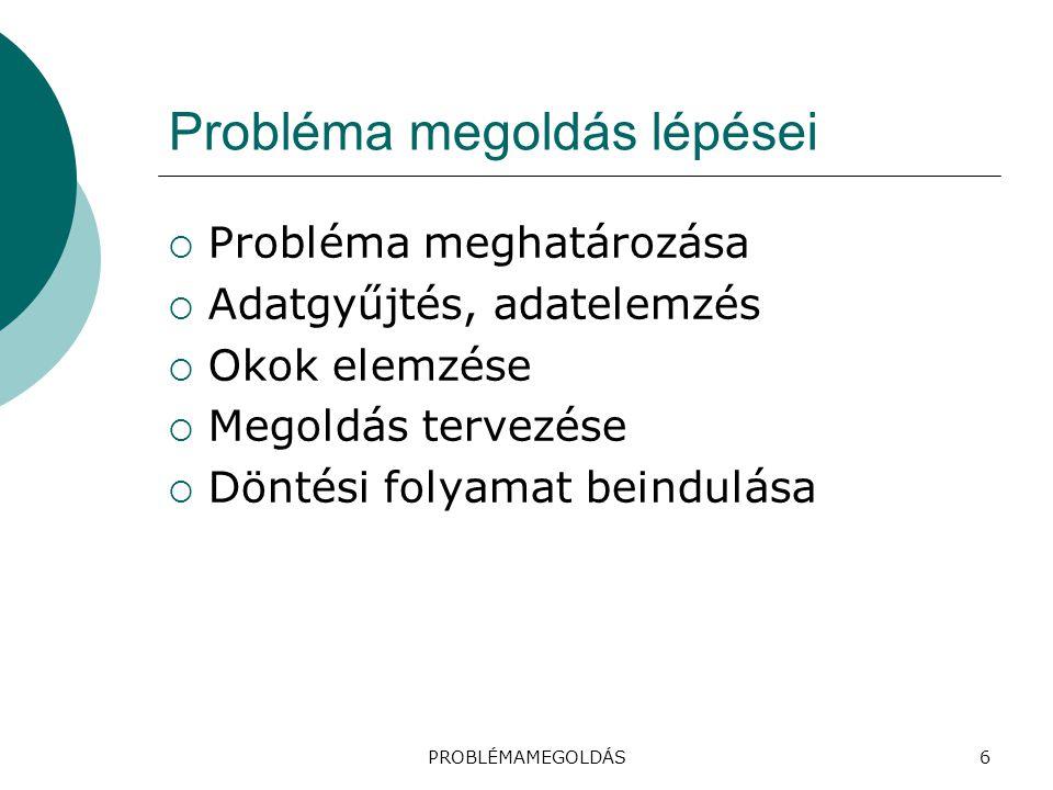 PROBLÉMAMEGOLDÁS17 ÖTLETBÖRZE  ALEX OSBORN (~1930): ÚJ ELKÉPZELÉSEK ÉBRESZTÉSE EGY PROBLÉMA MEGOLDÁSÁRA  KOMMUNIKÁCIÓS GÁTAK LEDÖNTÉSE  OPTIMÁLIS LÉTSZÁM 12 (MIN 6, MAX.