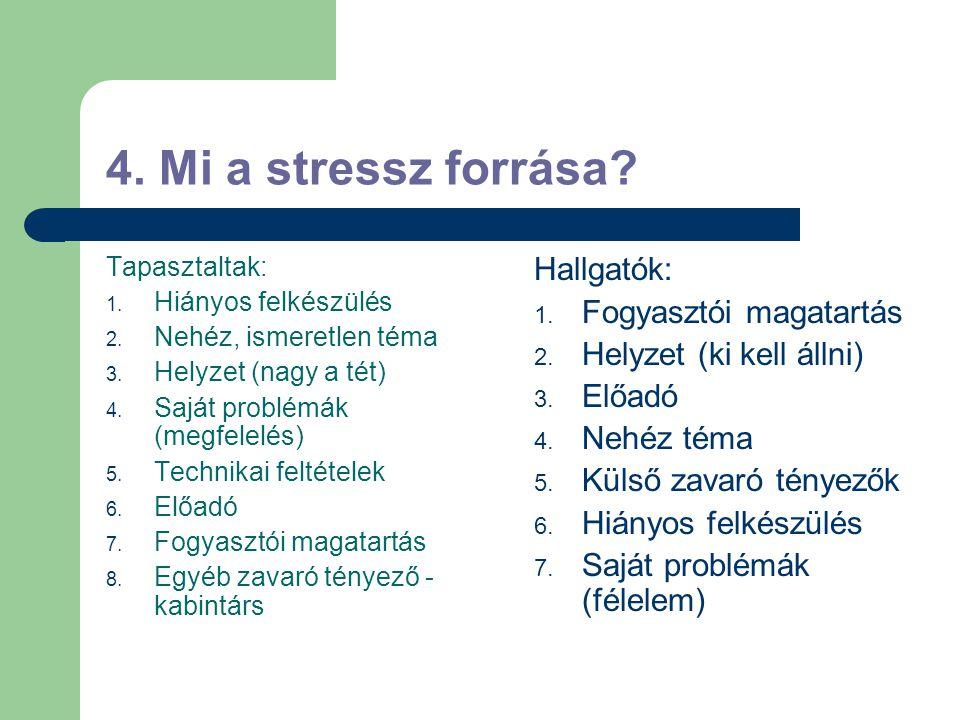 3. Mikor érzel (legerősebben) stresszt? Tapasztaltak:  Előtte: ~90%  Előző este (6 fő)  Közvetlenül az esemény előtt  Előtte és közben: ~40% Elejé