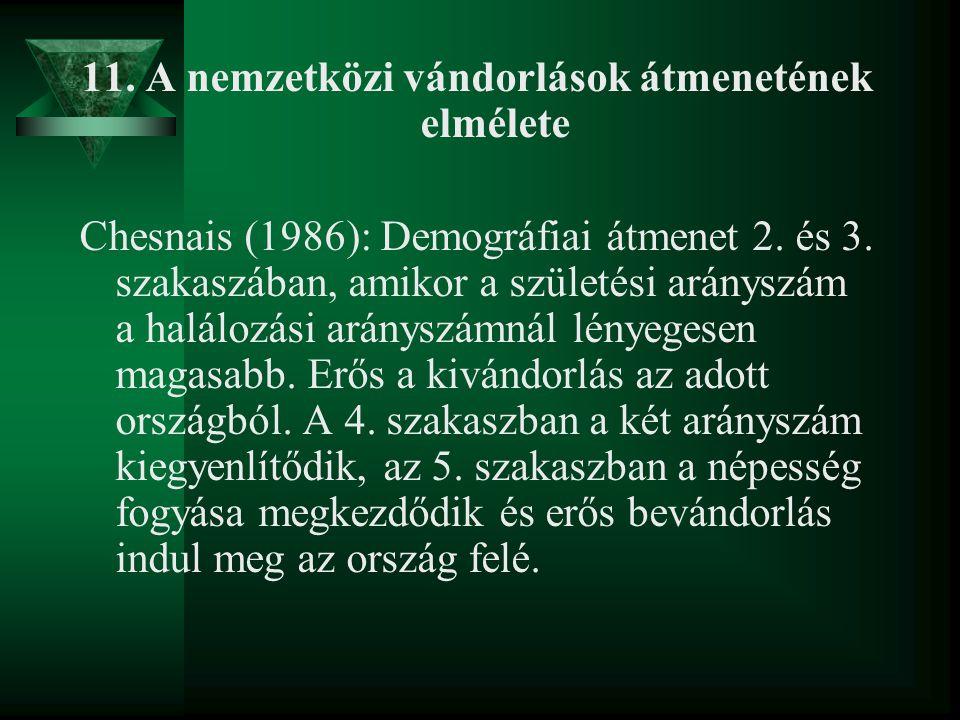 11. A nemzetközi vándorlások átmenetének elmélete Chesnais (1986): Demográfiai átmenet 2. és 3. szakaszában, amikor a születési arányszám a halálozási