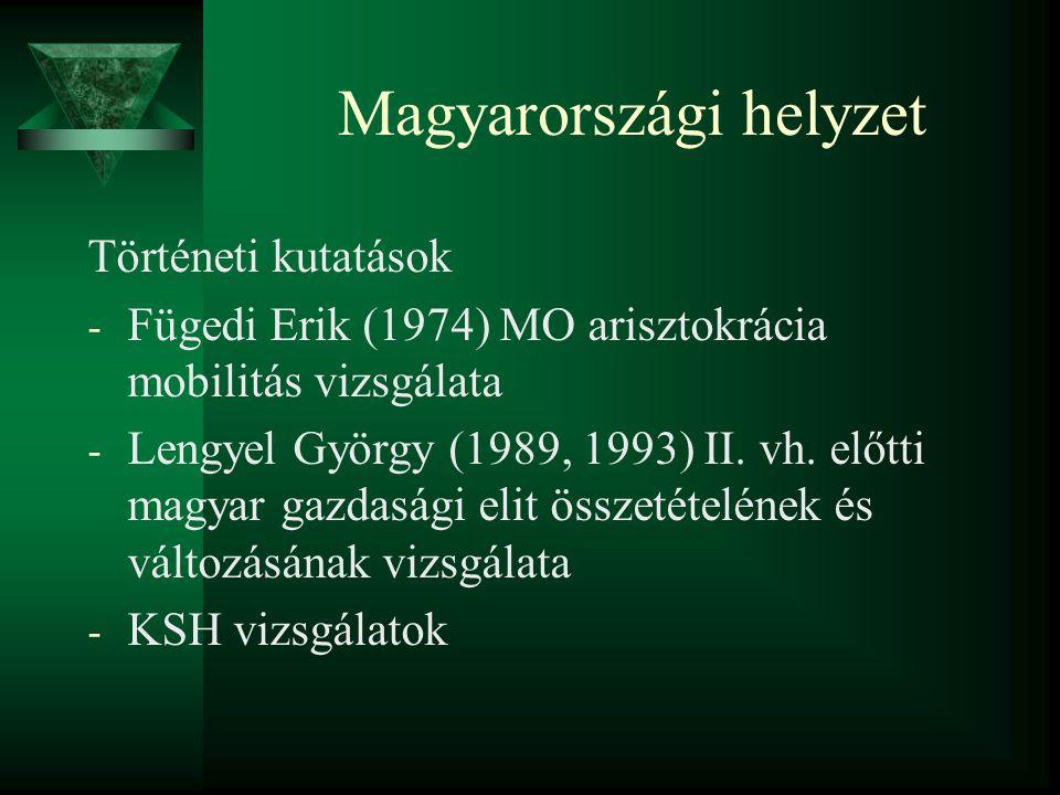 Magyarországi helyzet Történeti kutatások - Fügedi Erik (1974) MO arisztokrácia mobilitás vizsgálata - Lengyel György (1989, 1993) II. vh. előtti magy