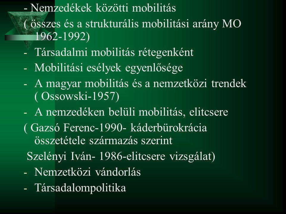 - Nemzedékek közötti mobilitás ( összes és a strukturális mobilitási arány MO 1962-1992) - Társadalmi mobilitás rétegenként - Mobilitási esélyek egyenlősége - A magyar mobilitás és a nemzetközi trendek ( Ossowski-1957) - A nemzedéken belüli mobilitás, elitcsere ( Gazsó Ferenc-1990- káderbürokrácia összetétele származás szerint Szelényi Iván- 1986-elitcsere vizsgálat) - Nemzetközi vándorlás - Társadalompolitika