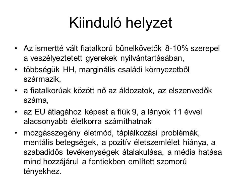 A gödöllői Petőfi Sándor Általános Iskola 2009. 12. 11-én vehette át a megtisztelő címet.