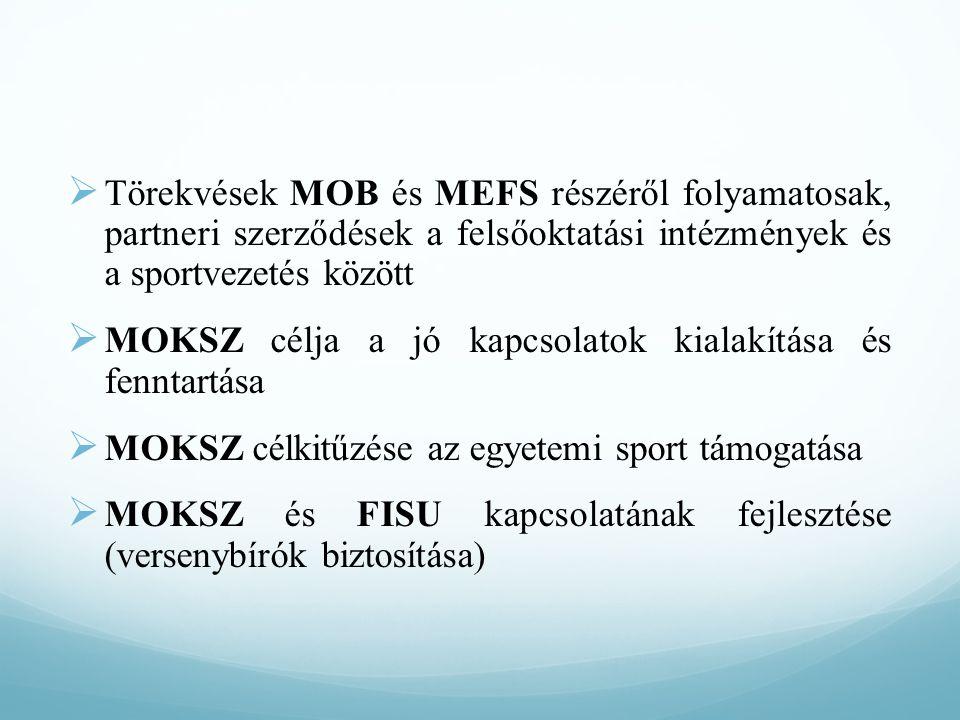  Törekvések MOB és MEFS részéről folyamatosak, partneri szerződések a felsőoktatási intézmények és a sportvezetés között  MOKSZ célja a jó kapcsolatok kialakítása és fenntartása  MOKSZ célkitűzése az egyetemi sport támogatása  MOKSZ és FISU kapcsolatának fejlesztése (versenybírók biztosítása)