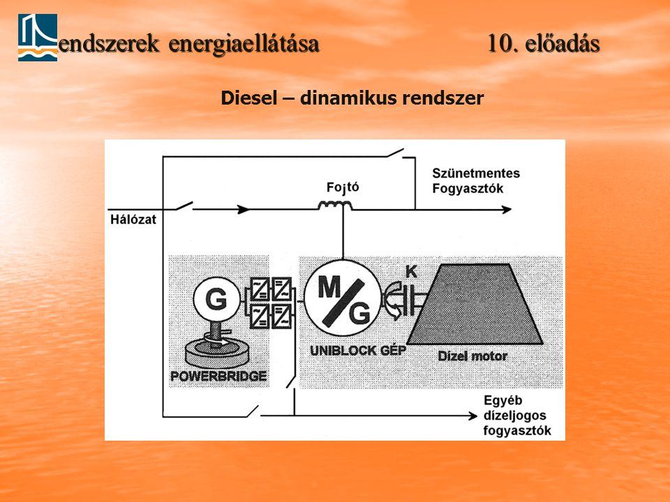 Rendszerek energiaellátása 10. előadás Diesel – dinamikus rendszer