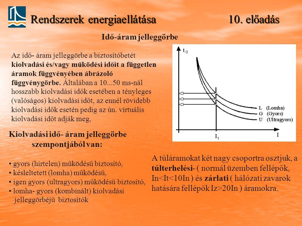 Rendszerek energiaellátása 10. előadás Idő-áram jelleggörbe Az idő- áram jelleggörbe a biztosítóbetét kiolvadási és/vagy működési időit a független ár