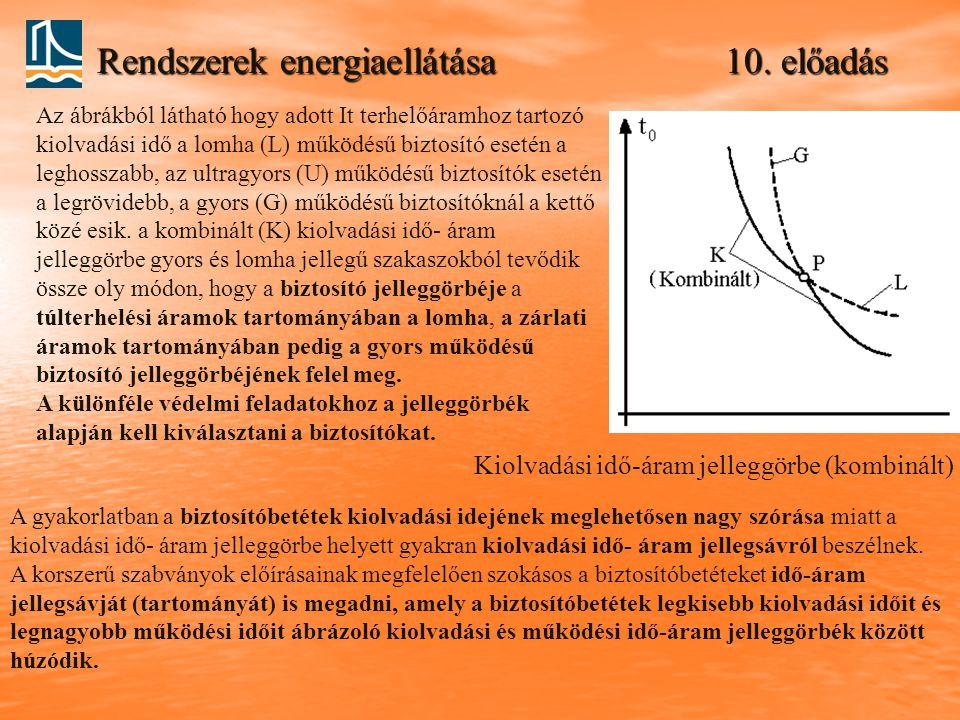 Rendszerek energiaellátása 10. előadás Az ábrákból látható hogy adott It terhelőáramhoz tartozó kiolvadási idő a lomha (L) működésű biztosító esetén a