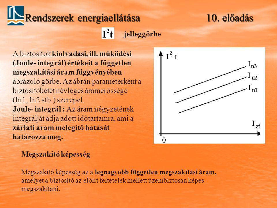 Rendszerek energiaellátása 10. előadás jelleggörbe A biztosítok kiolvadási, ill. működési (Joule- integrál) értékeit a független megszakítási áram füg