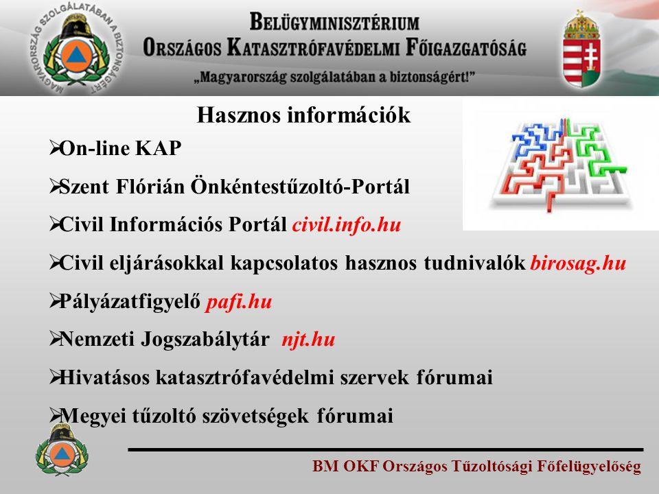 BM OKF Országos Tűzoltósági Főfelügyelőség Hasznos információk  On-line KAP  Szent Flórián Önkéntestűzoltó-Portál  Civil Információs Portál civil.i