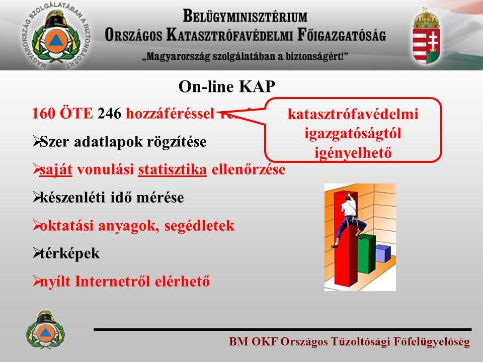 BM OKF Országos Tűzoltósági Főfelügyelőség On-line KAP 160 ÖTE 246 hozzáféréssel rendelkezik (összesen 592 ÖTE)  Szer adatlapok rögzítése  saját von