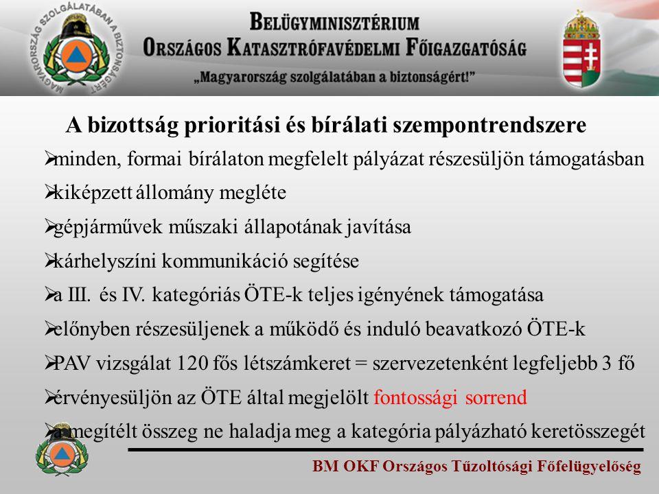 BM OKF Országos Tűzoltósági Főfelügyelőség A bizottság prioritási és bírálati szempontrendszere  minden, formai bírálaton megfelelt pályázat részesül