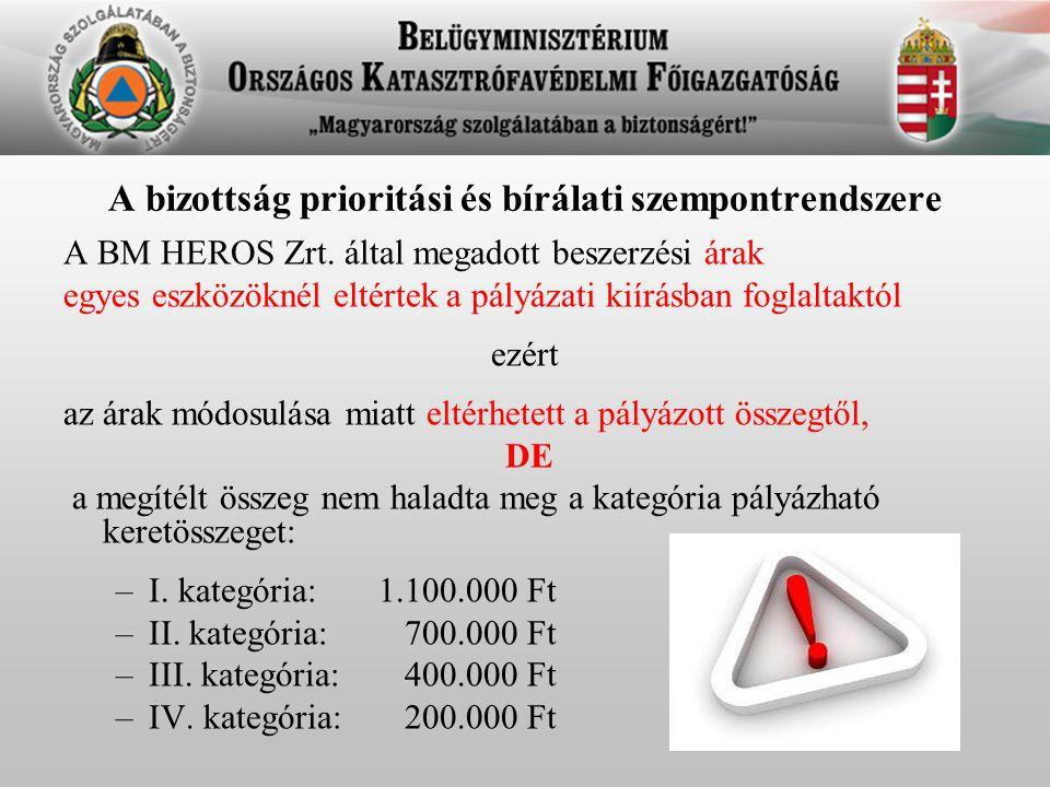 A bizottság prioritási és bírálati szempontrendszere A BM HEROS Zrt. által megadott beszerzési árak egyes eszközöknél eltértek a pályázati kiírásban f