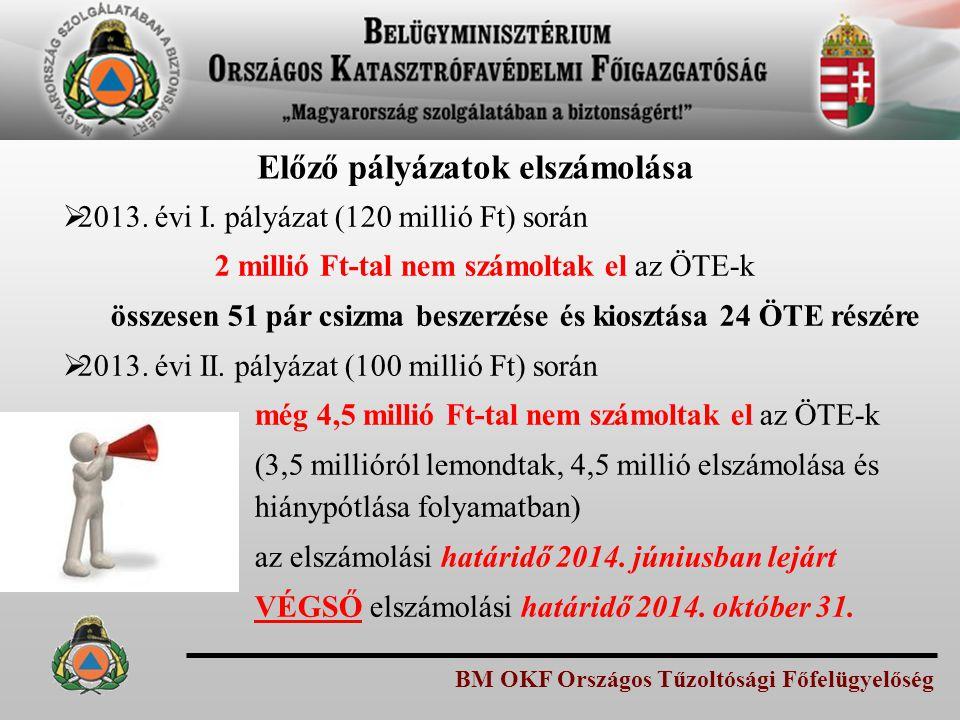 BM OKF Országos Tűzoltósági Főfelügyelőség Előző pályázatok elszámolása  2013. évi I. pályázat (120 millió Ft) során 2 millió Ft-tal nem számoltak el