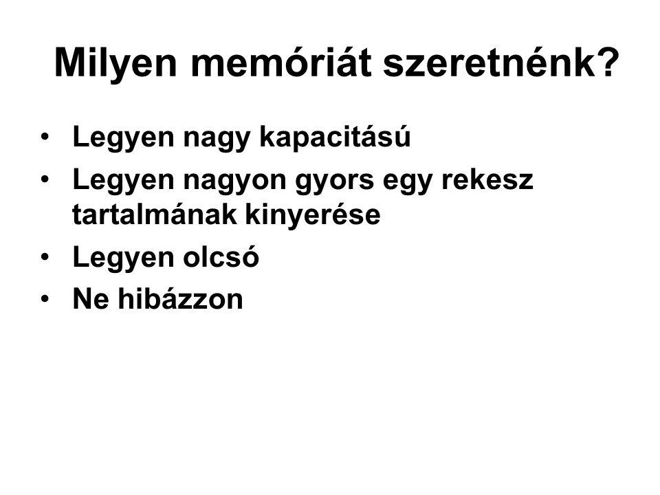 Milyen memóriát szeretnénk.