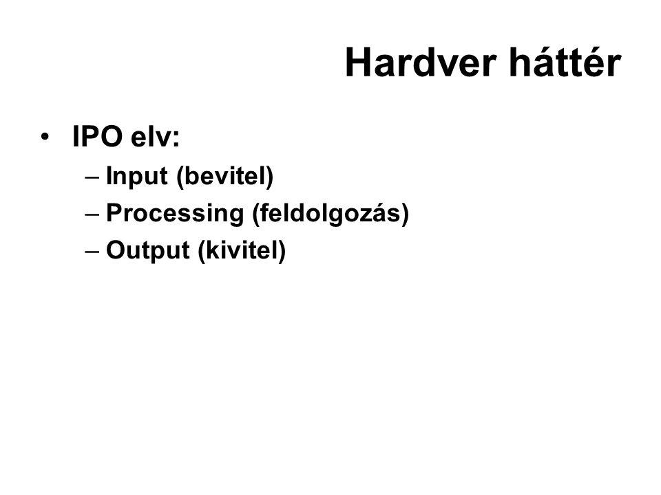 Hardver háttér IPO elv: –Input (bevitel) –Processing (feldolgozás) –Output (kivitel)
