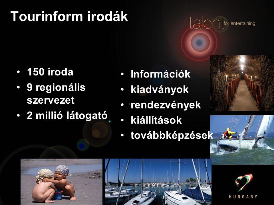 Tourinform irodák 150 iroda 9 regionális szervezet 2 millió látogató Információk kiadványok rendezvények kiállítások továbbképzések