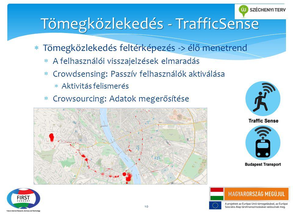  Tömegközlekedés feltérképezés -> élő menetrend  A felhasználói visszajelzések elmaradás  Crowdsensing: Passzív felhasználók aktiválása  Aktivitás