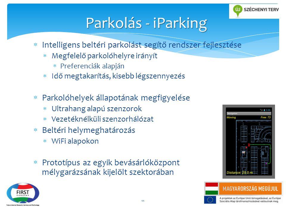  Intelligens beltéri parkolást segítő rendszer fejlesztése  Megfelelő parkolóhelyre irányít  Preferenciák alapján  Idő megtakarítás, kisebb légsze