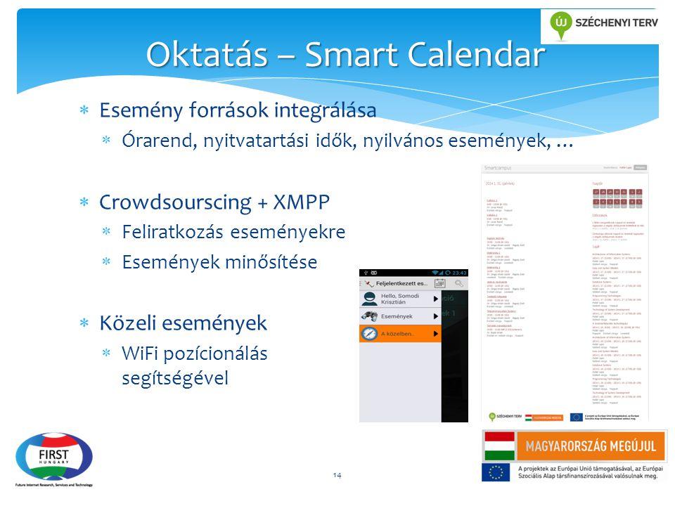  Esemény források integrálása  Órarend, nyitvatartási idők, nyilvános események, …  Crowdsourscing + XMPP  Feliratkozás eseményekre  Események mi