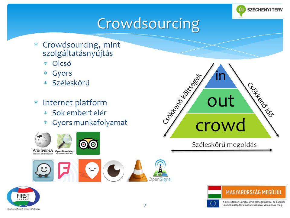 Crowdsourcing, mint szolgáltatásnyújtás  Olcsó  Gyors  Széleskörű  Internet platform  Sok embert elér  Gyors munkafolyamat 3 Crowdsourcing in