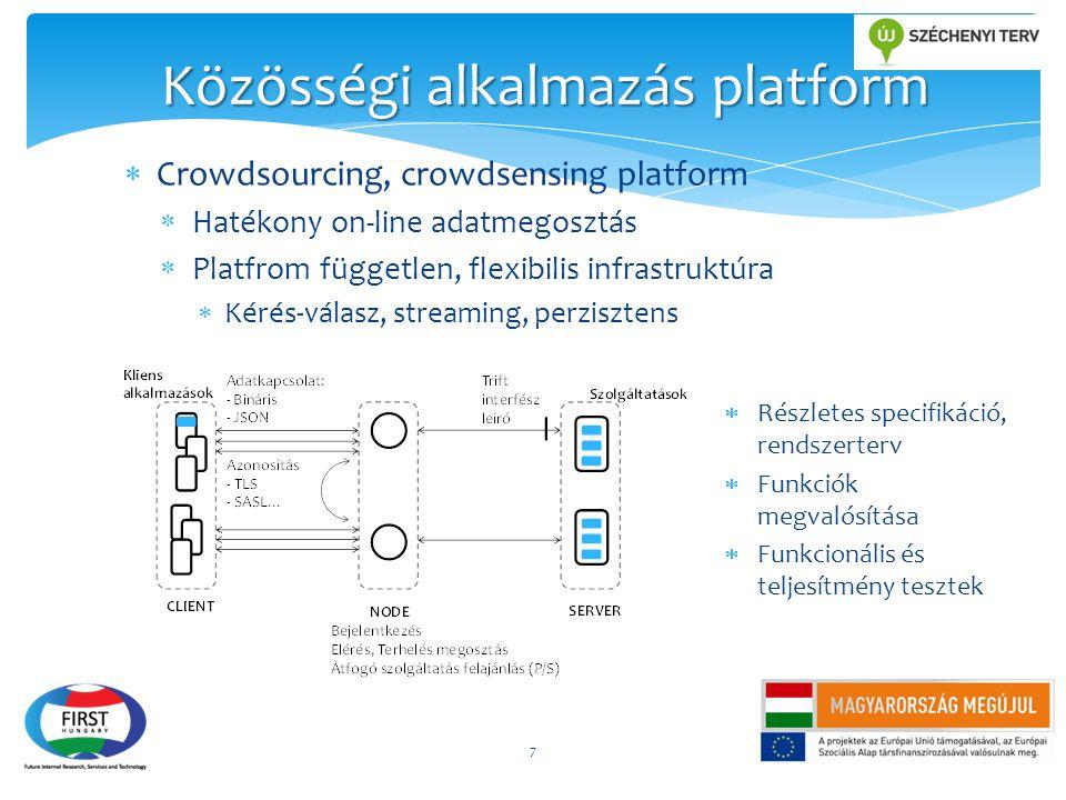  Crowdsourcing, crowdsensing platform  Hatékony on-line adatmegosztás  Platfrom független, flexibilis infrastruktúra  Kérés-válasz, streaming, per