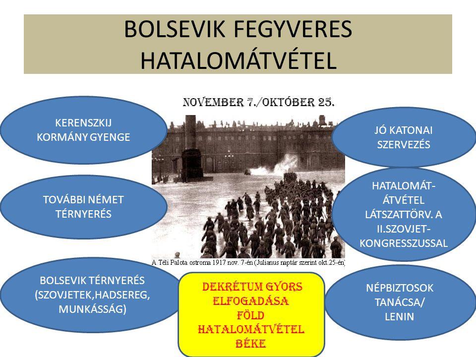 BOLSEVIK FEGYVERES HATALOMÁTVÉTEL NOVEMBER 7./OKTÓBER 25.