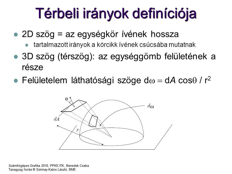 Számítógépes Grafika 2010, PPKE ITK, Benedek Csaba Tanagyag forrás ® Szirmay-Kalos László, BME Számítógépes Grafika 2010, PPKE ITK, Benedek Csaba Tanagyag forrás ® Szirmay-Kalos László, BME Térbeli irányok definíciója l 2D szög = az egységkör ívének hossza l tartalmazott irányok a körcikk ívének csúcsába mutatnak l 3D szög (térszög): az egységgömb felületének a része Felületelem láthatósági szöge d  dA cos  / r 2