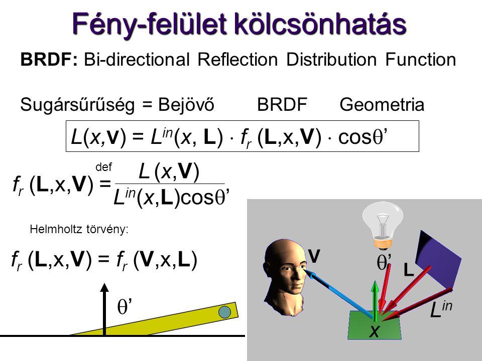 L(x, V ) = L in (x, L)  f r (L,x,V)  cos  ' BRDF: Bi-directional Reflection Distribution Function Sugársűrűség = Bejövő BRDF Geometria x Fény-felület kölcsönhatás '' '' L in f r (L,x,V) = f r (V,x,L) Helmholtz törvény: V L f r (L,x,V) = L (x,V) L in (x,L)cos  ' def