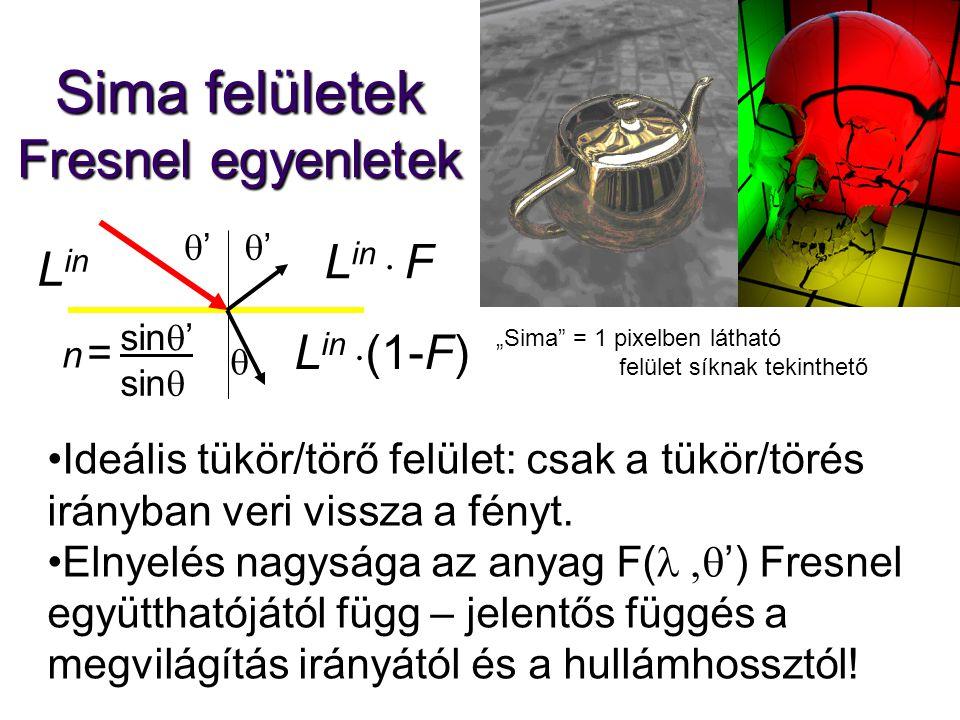 """ '' n =n = sin  ' sin  '' Sima felületek Fresnel egyenletek L in  F L in  (1-F) L in """"Sima = 1 pixelben látható felület síknak tekinthető Ideális tükör/törő felület: csak a tükör/törés irányban veri vissza a fényt."""